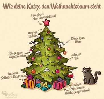 wie-deine-katze-den-weihnachtsbaum-sieht